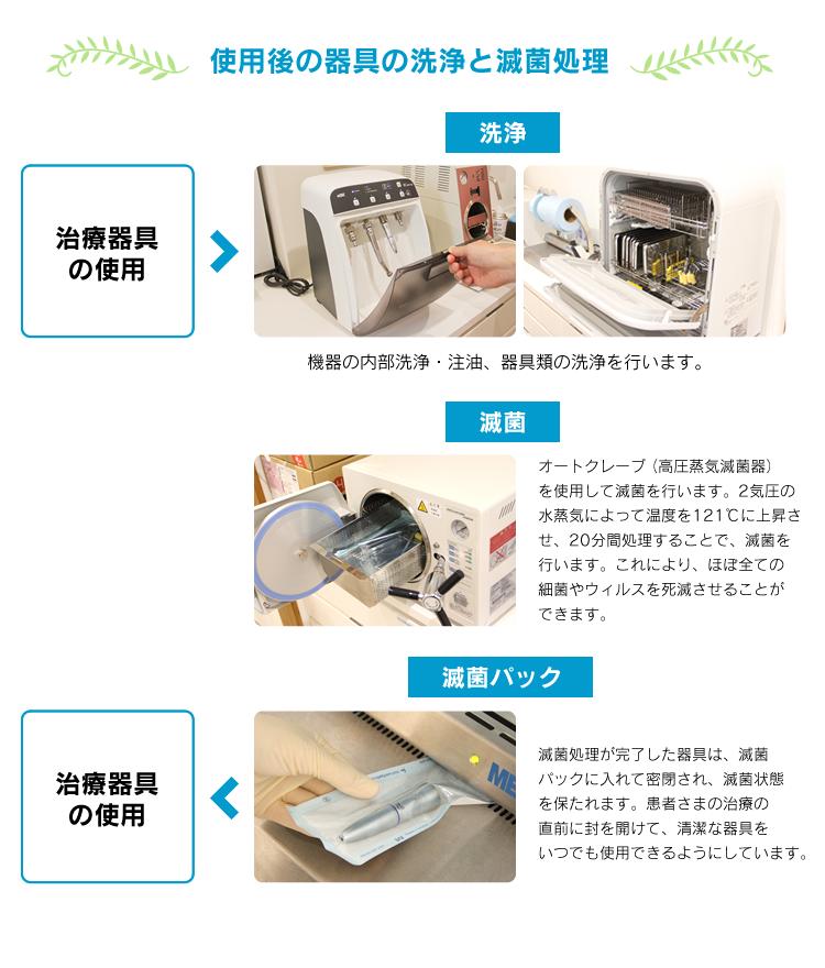 使用後の器具の洗浄と滅菌処理【でくち歯科医院】